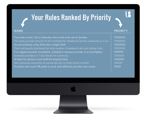 Rule by priority
