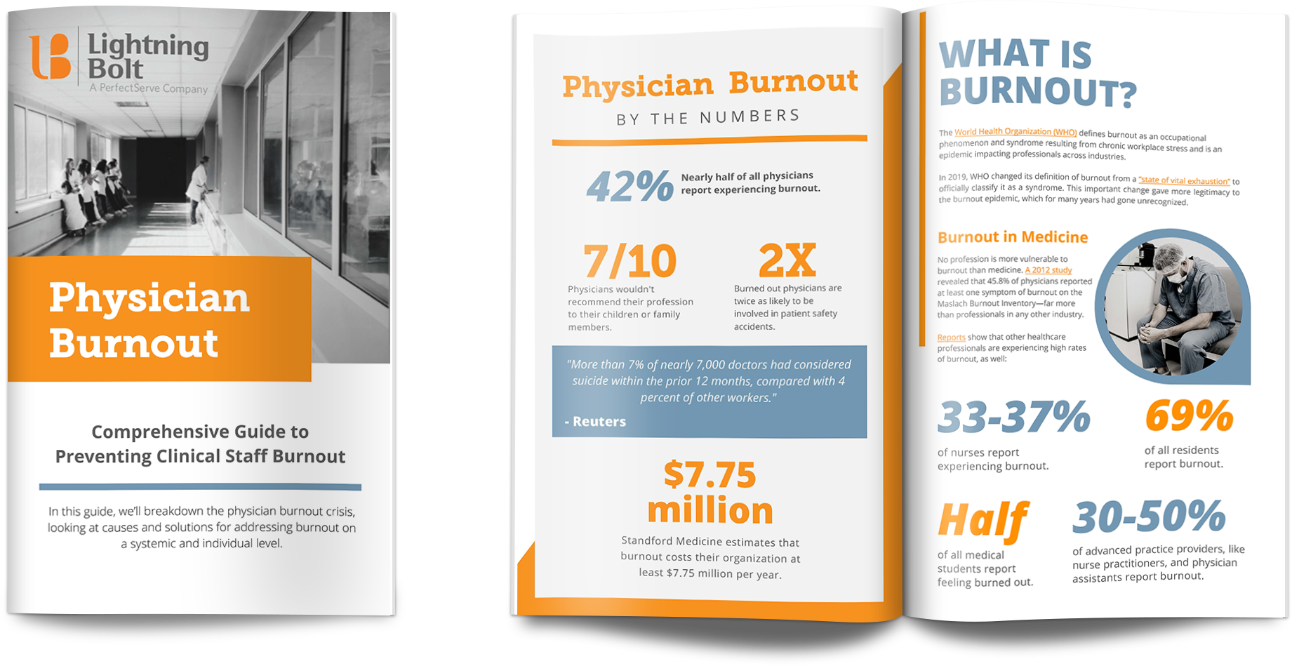 Preview of the Physician Burnout Guide